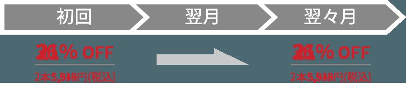 おまとめ買いセット(隔月お届け)図