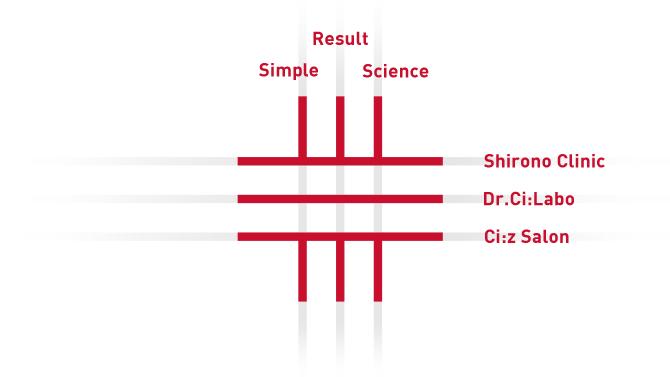 ドクターシーラボ・クロスのロゴ