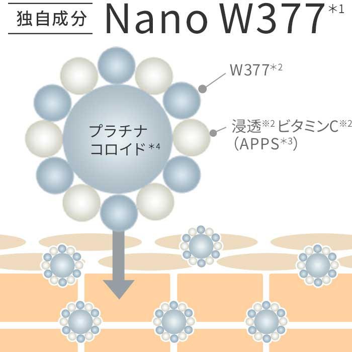 独自成分 Nano W377 イメージ図